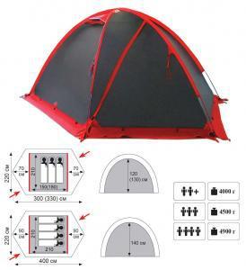 Фото Палатка 3-х местная  Трехместная палатка ROCK 3
